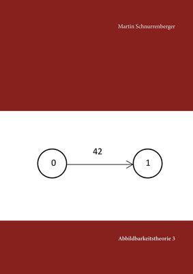 Abbildbarkeitstheorie 3