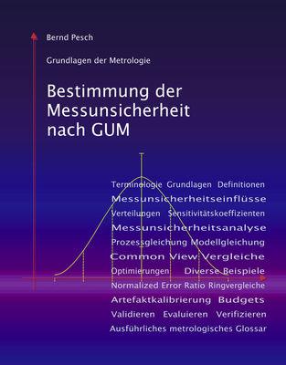 Bestimmung der Messunsicherheit nach GUM