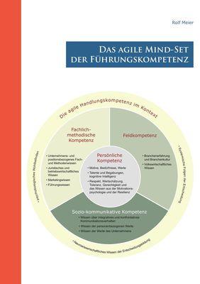 Das agile Mind - Set der Führungskompetenz