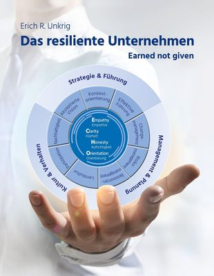 Das resiliente Unternehmen