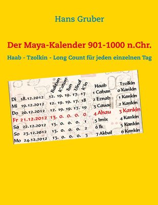 Der Maya-Kalender 901-1000 n.Chr.