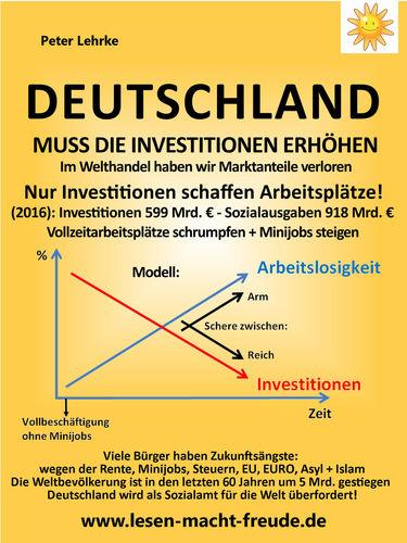 Deutschland muss die Investitionen erhöhen