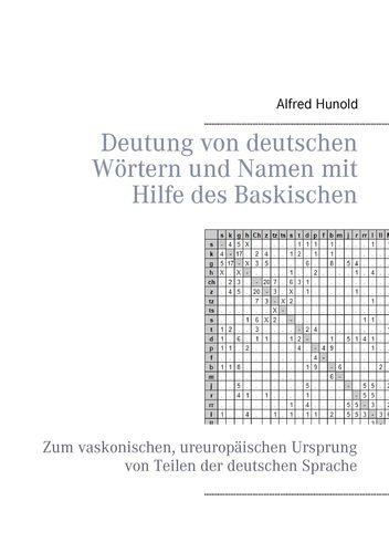 Deutung von deutschen Wörtern und Namen mit Hilfe des Baskischen
