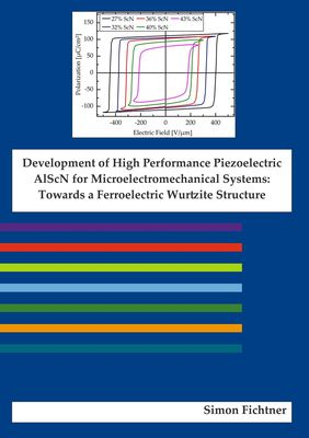 Development of High Performance Piezoelectric AlScN for Microelectromechanical Systems: Towards a Ferroelectric Wurtzite Structure