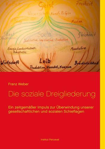 Die soziale Dreigliederung