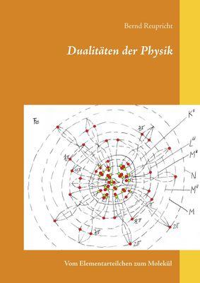 Dualitäten der Physik