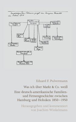Eduard F. Pulvermann: Was ich über Markt & Co. weiß