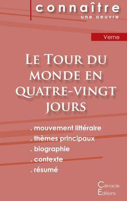Fiche de lecture Le Tour du monde en quatre-vingt jours de Jules Verne (Analyse littéraire de référence et résumé complet)