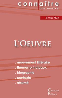 Fiche de lecture L'Oeuvre de Émile Zola (Analyse littéraire de référence et résumé complet)