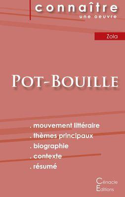 Fiche de lecture Pot-Bouille de Émile Zola (Analyse littéraire de référence et résumé complet)