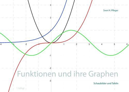 Funktionen und ihre Graphen