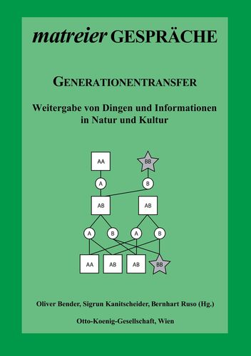 Generationentransfer