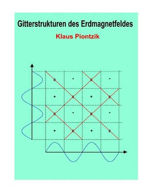 Gitterstrukturen des Erdmagnetfeldes