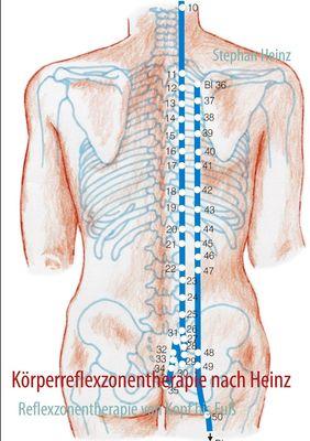 Körperreflexzonentherapie nach Heinz