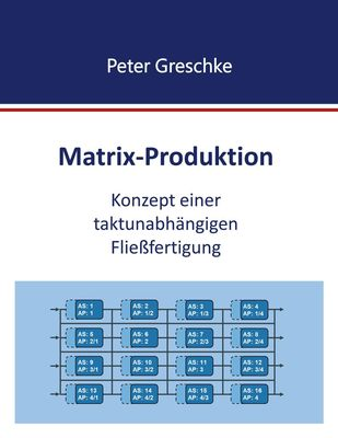 Matrix-Produktion