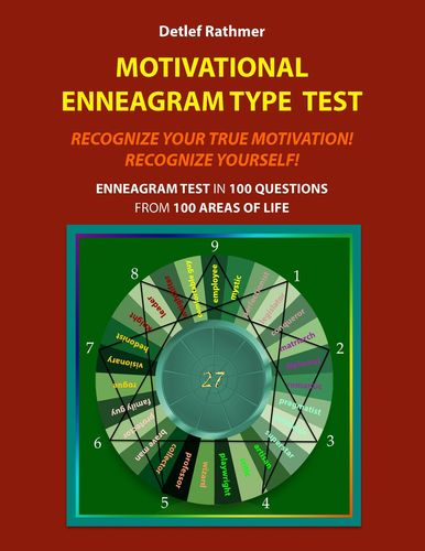 Motivational Enneagram Type Test