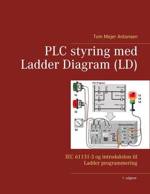 PLC styring med Ladder Diagram (LD), Spiralryg