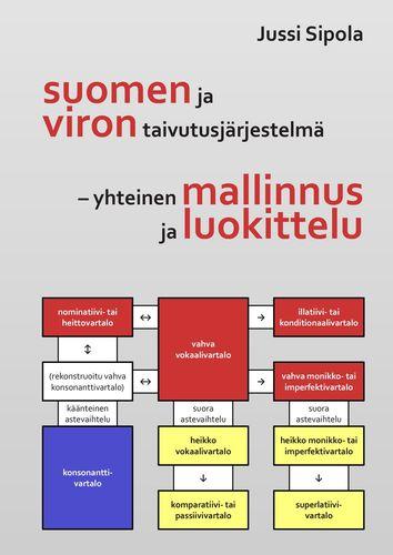 Suomen ja viron taivutusjärjestelmä – yhteinen mallinnus ja luokittelu