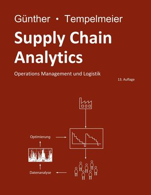 Supply Chain Analytics