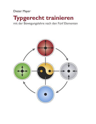 Typgerecht trainieren