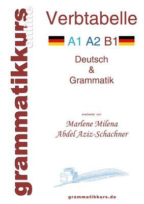 Verbtabelle Deutsch A1 A2 B1