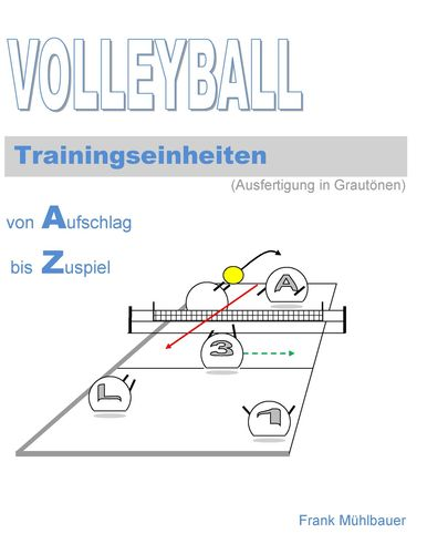 Volleyball Trainingseinheiten